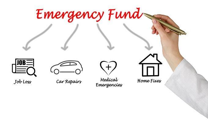 Personal Emergency Fund