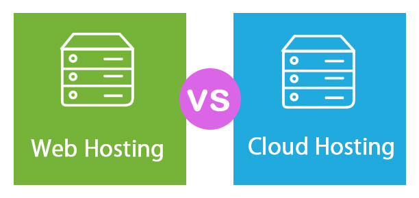 Hosting vs Shared Web Hosting