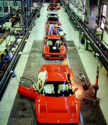 Variables Effect Automobile Production